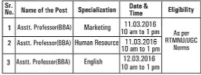 G.H. Raisoni College Recruitment 2016