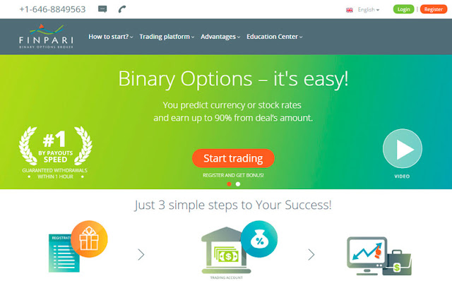 Ichimoku cloud binary options your guide to trading strategies
