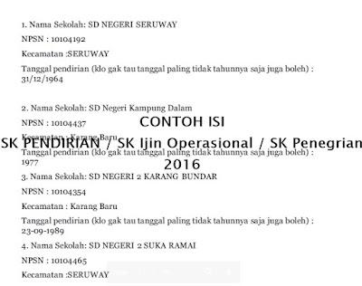 Contoh Isi SK Pendirian / SK Ijin Operasional / SK Penegrian