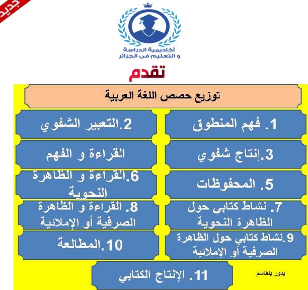 توزيع حصص اللغة العربية حسب ايقونات الكتاب المدرسي للسنة الرابعة ابتدائي الجيل الثاني