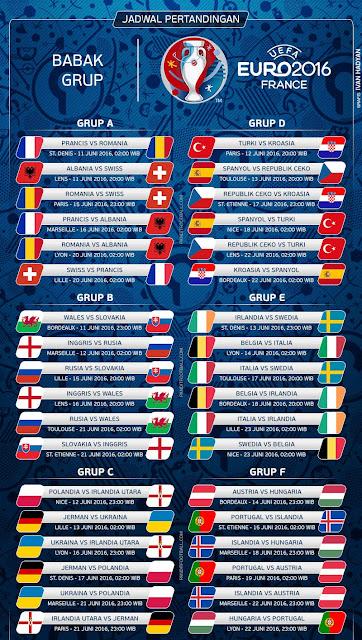 Jadwal Pertandingan Piala Eropa 2016 Lengkap