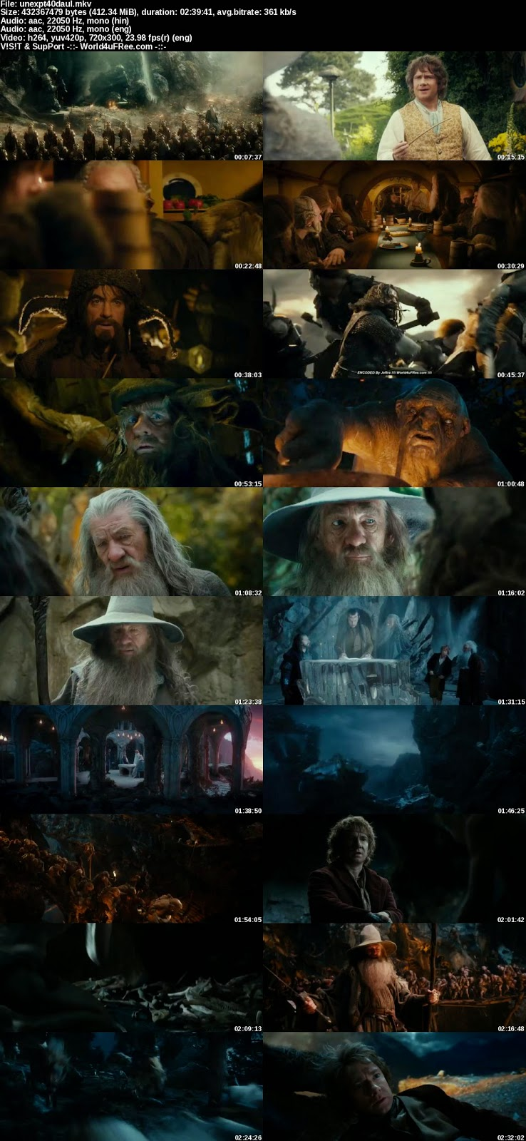 The Hobbit: An Unexpected Journey 2012 Dual Audio Hindi Eng BRRip 400mb