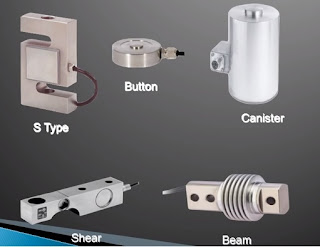 Load Cell Types