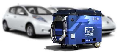 BP aposta per carregadors mòbils de vehicles elèctrics