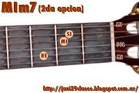 acordes de guitarra menor con séptima 2da posicion