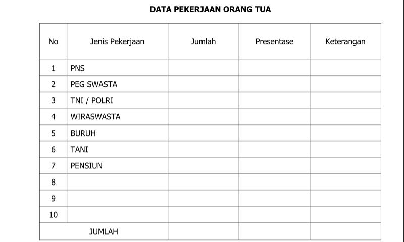 Download Contoh Format Data Pekerjaan Orang Tua untuk Administrasi GuruSD/MI-SMP/MTs-SMA/SMK/MA