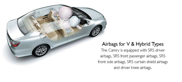 Safety New Toyota Camry Hybrid