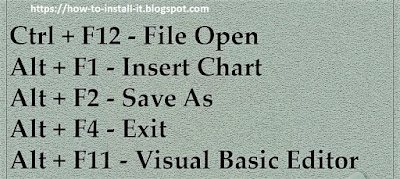 Microsoft Excel Shortcuts how to install it blogspot 1