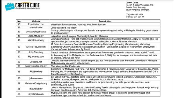 contoh resume melalui email
