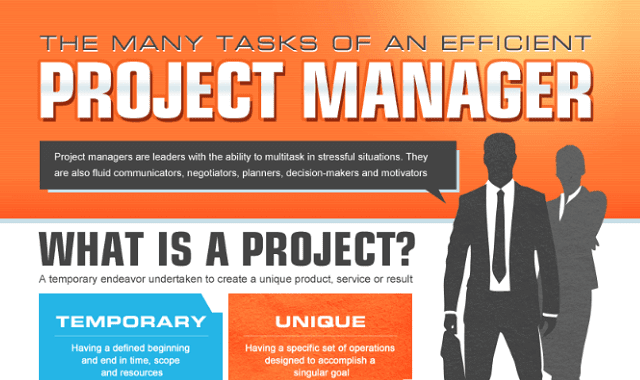 The Many Tasks Of An Efficient Project Manager