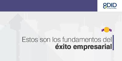 Fundamentos éxito empresarial