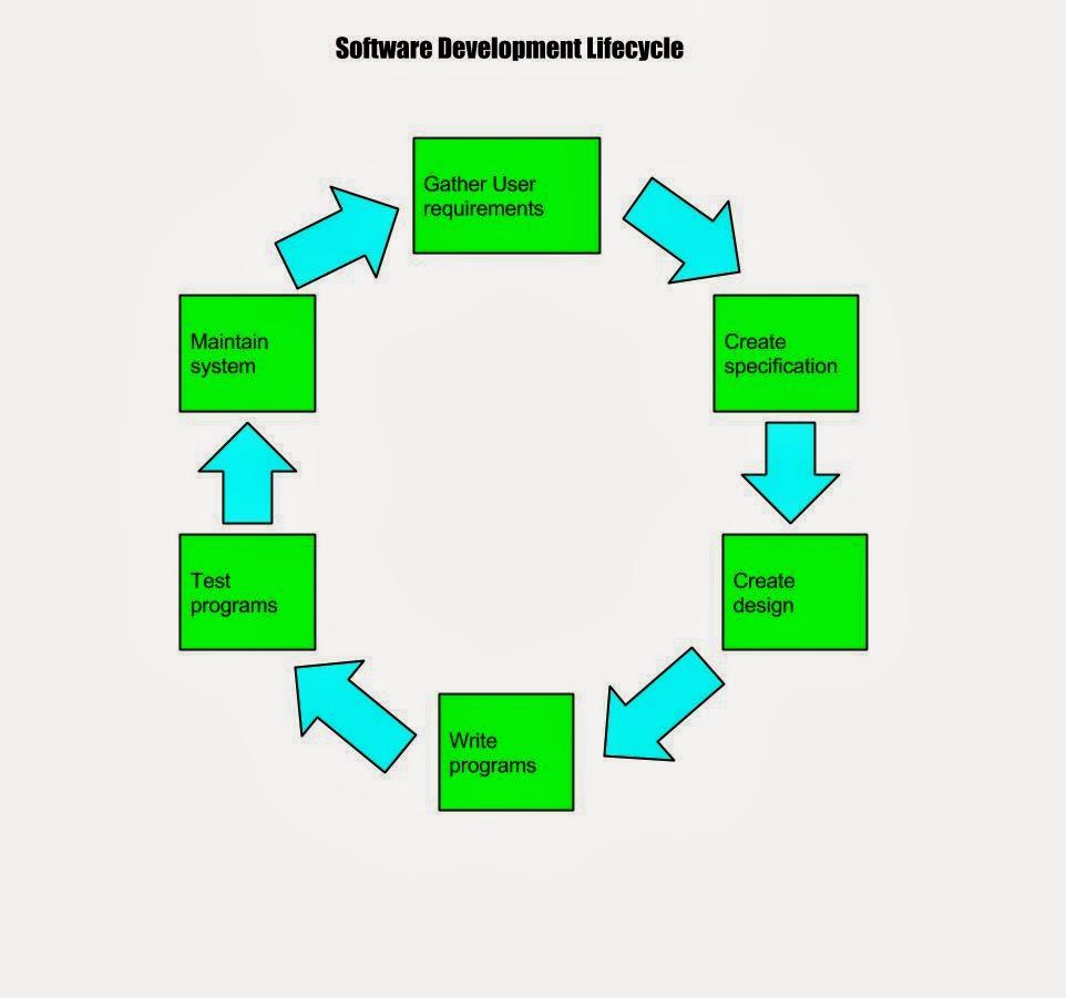 Unit 6 Software Design Unit 6 P5 Part 1