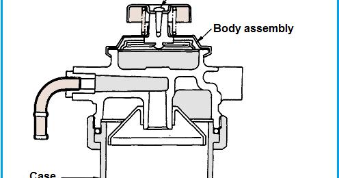 TECHNIC AUTO CAR: ระบบการจ่ายเชื้อเพลิงเครื่องยนต์ดีเซล (1)