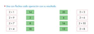 http://www.primerodecarlos.com/SEGUNDO_PRIMARIA/mayo/Unidad5-3/actividades/una_una/mates/doble.swf