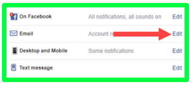 Stop Email Notifications From Facebook