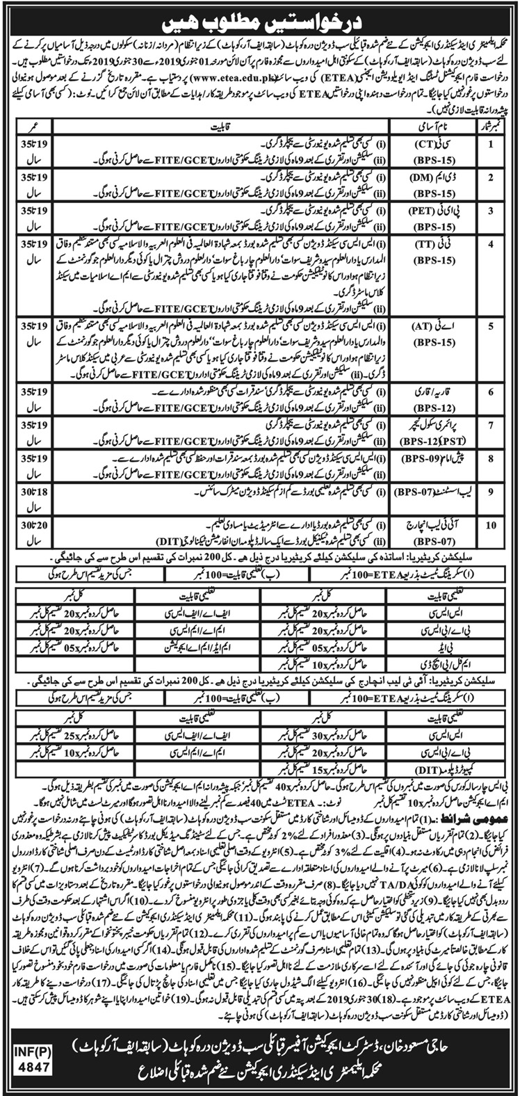 Advertisement for E&SE Sub Division Daara Kohat Jobs January 2019