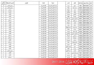 قائمة الاساتذة الاحتياط الناجحين في المرحلة الوطنية مديرية التربية غليزان