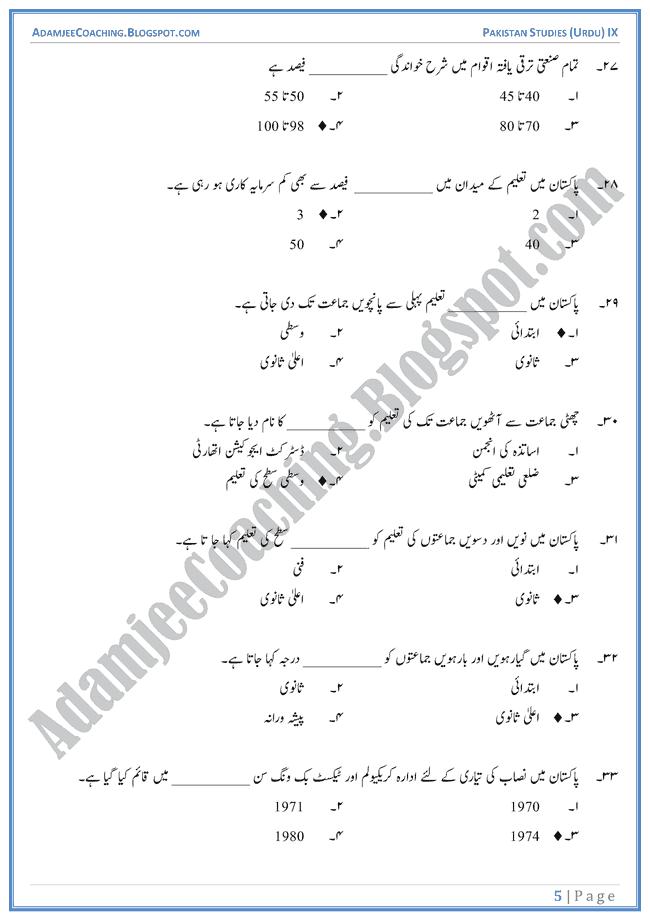 pakistan studies mcqs for class 9 in urdu