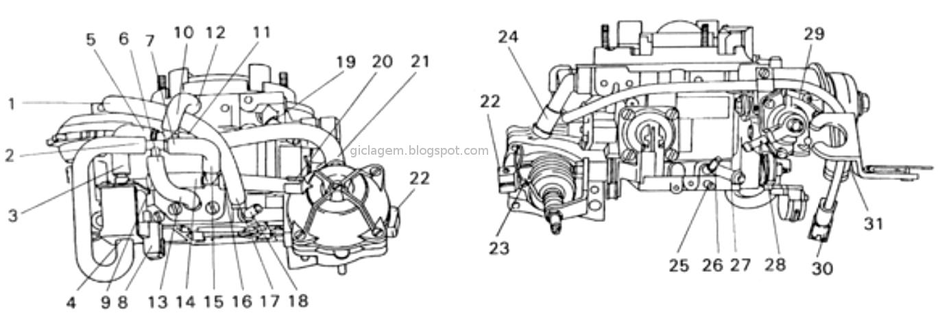 Giclagem: Esquema de ligação das Mangueiras do Carburador