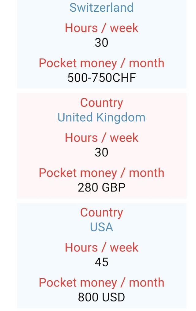 Pocket money for nanny and Au Pair in USA UK European countries