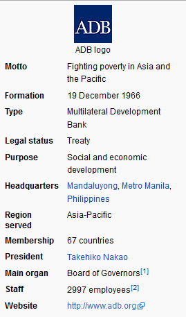 pacific mercantile bank corporate profile asian development bank wikipedia