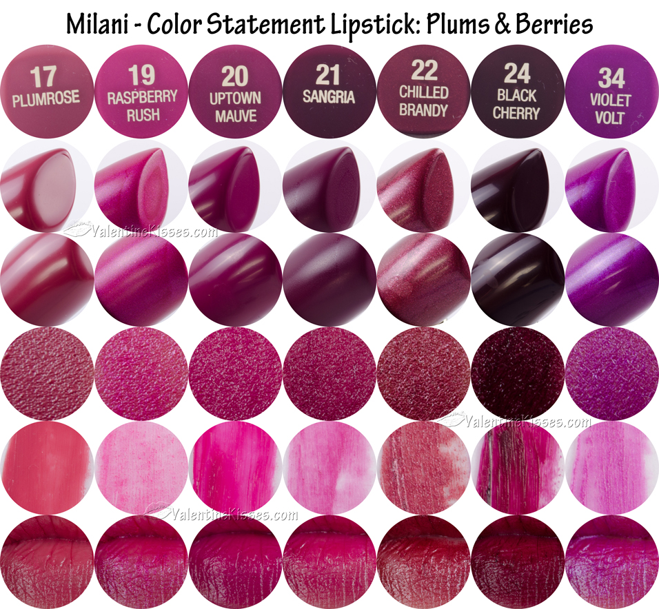 Valentine Kisses Milani Color Statement Lipstick For -7701