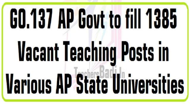 AP State Universities Professors, Associate Professors, Assistant Professors Recruitment