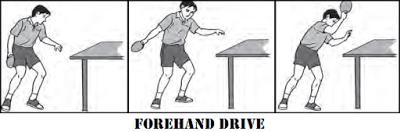 pukulan forehand drive pada tenis meja
