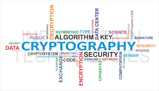 What is cryptography in Hindi