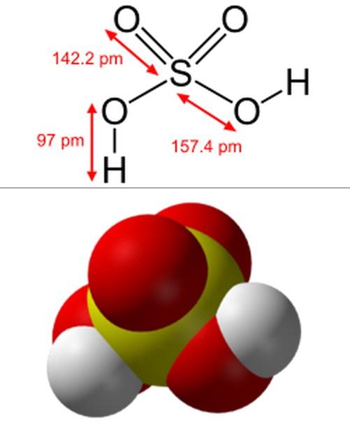 Rumus Kimia Asam Sulfat