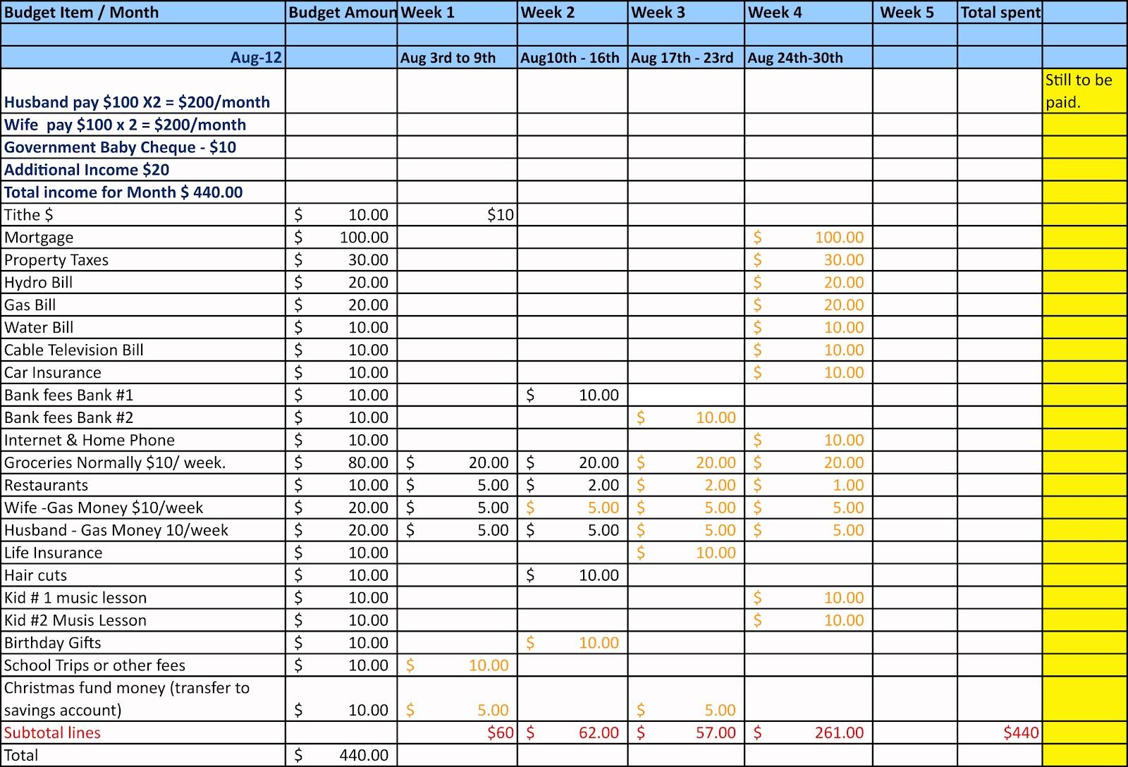 pto budget spreadsheet template