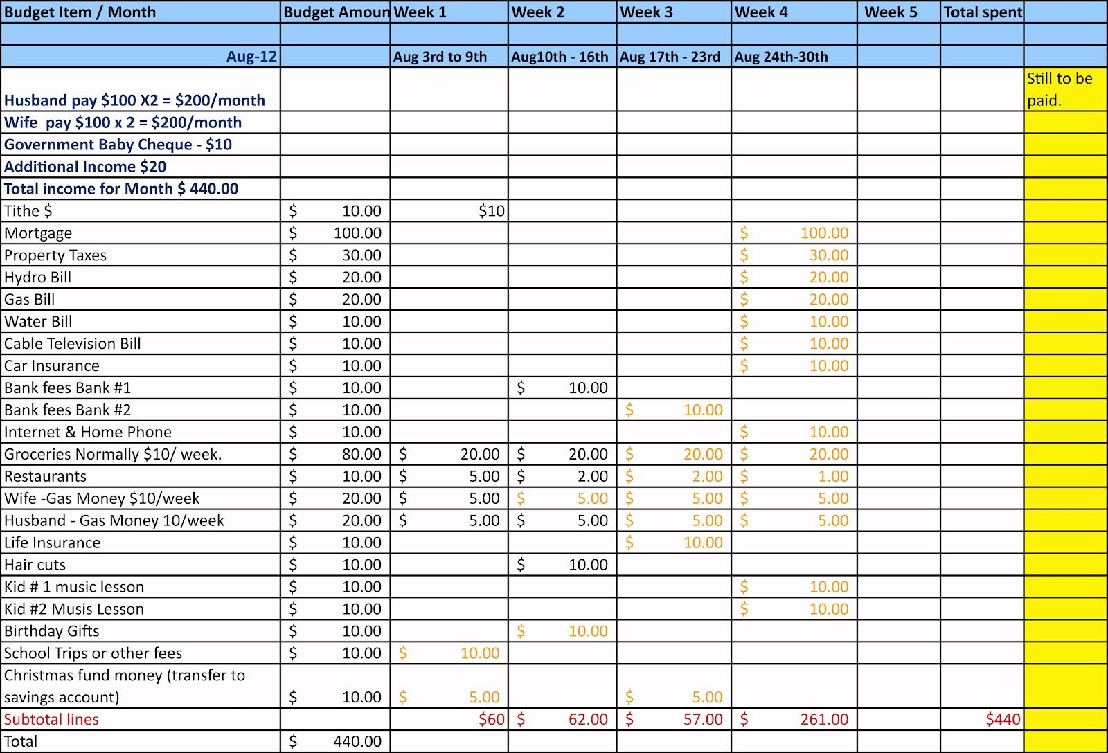 family of 4 budget worksheet thevillas co
