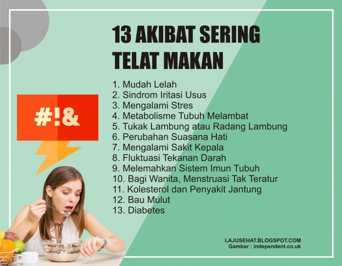 13 Akibat Sering Telat Makan