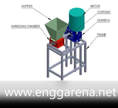 Plastic Shredder Machine | www.enggarena.net