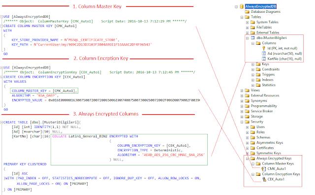 SQL Server 2016 Yenilikleri - Always Ecrypted - Şifreleme