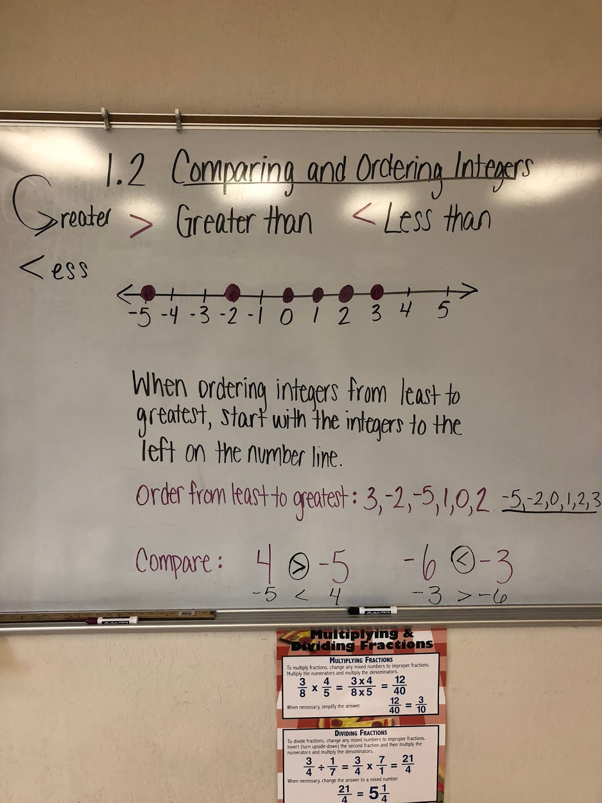 Mrs  Bushek's 6th Grade Math Class: Lesson 1 2 Notes