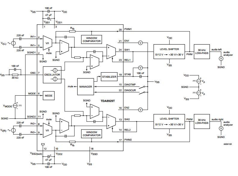high efficiency stereo class d audio amplifier