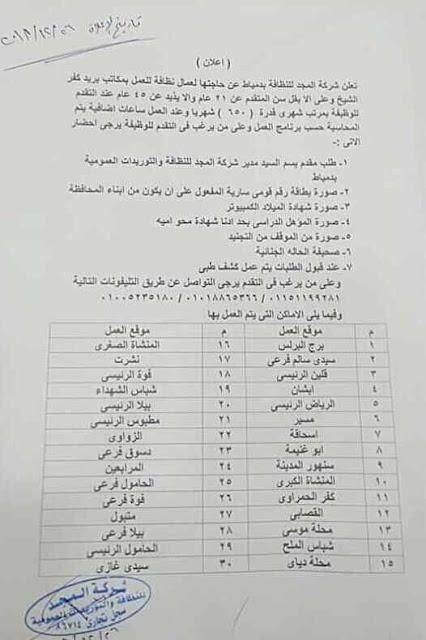 مكاتب البريد التي بحاجة الي موظفين جدد في كفر الشيخ