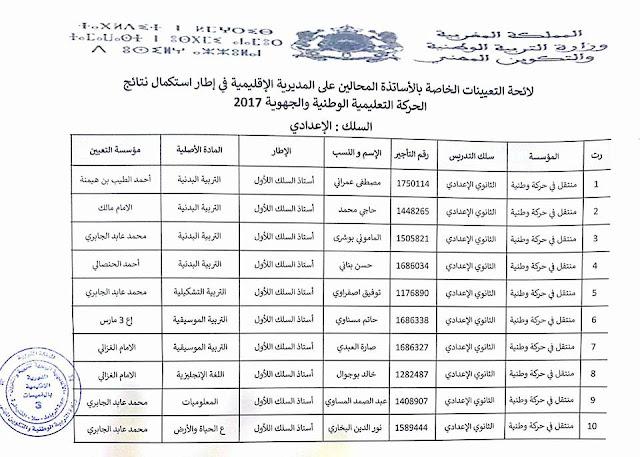 الخميسات:لائحة التعيينات الخاصة بالاساتذة المحالين على المديرية الاقليمية في إطار استكمال نتائج الحركة التعليمية الوطنية والجهوية 2017