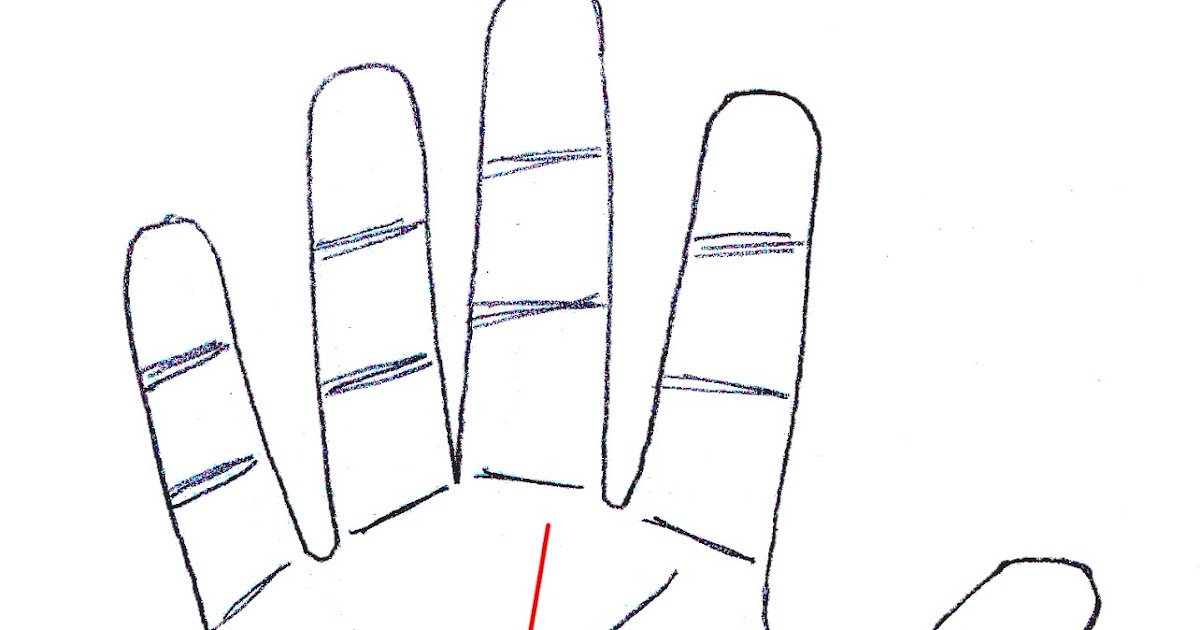 What Is The Meaning Of St Andrews Cross Palmistry