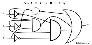 Contoh gambar gerbang logika kombinasi 3 inputan