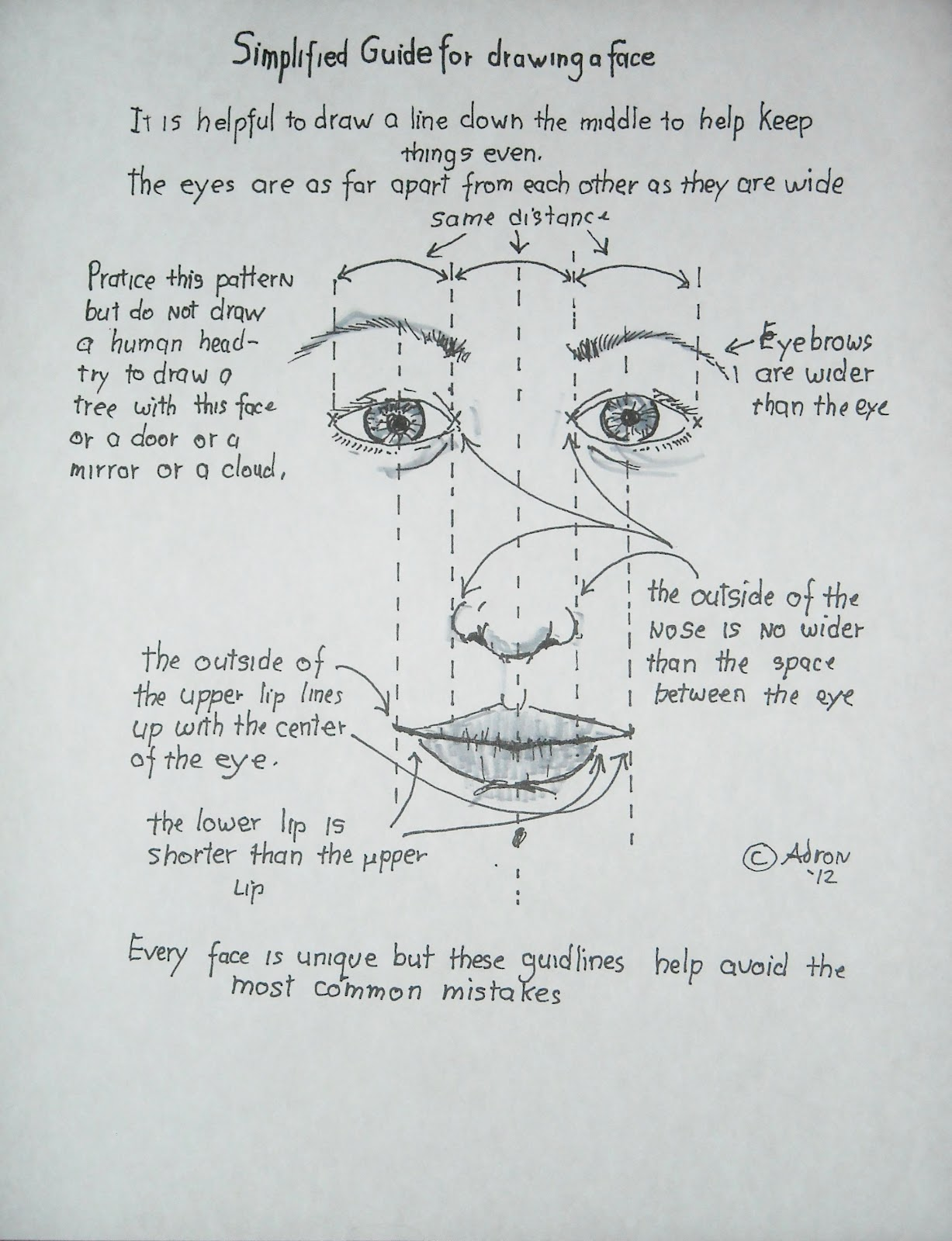 How To Draw Worksheets For The Young Artist Tips For Drawing A Face Worksheet