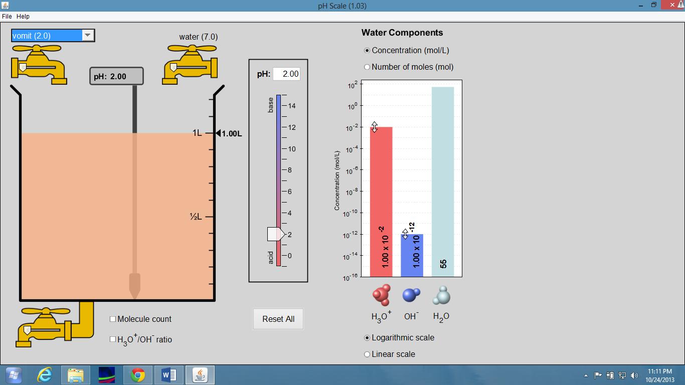 Jaypee Limbauan Phet Colorado Ph Scale Simulation