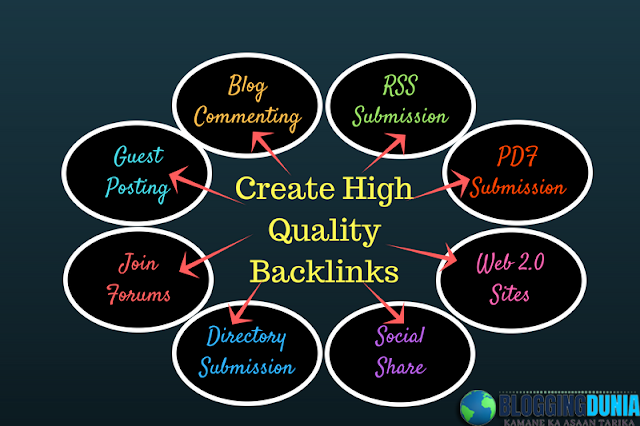 how to create backlinks in hindi,off page seo,seo,high quality backlinks,how to get quality backlinks,high quality backlinks free,seo training,backlinks in hindi,seo techniques,seo tutorial in hindi,link building tutorial in hindi,backlinks,how to get high quality backlinks in 2018 (,seo in hindi,basic off-page seo technique in hindi,link building techniques in hindi