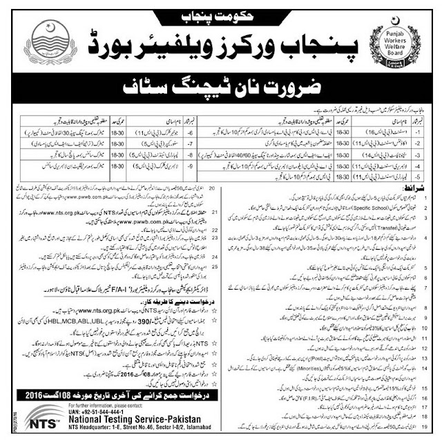 Govt Jobs in Punjab Workers Welfare Board jobs 2016