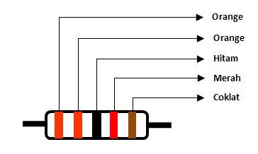 Menghitung Hambatan Resistor 5 Warna