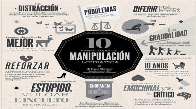 Resultado de imagen para noam chomsky 10 estrategias de manipulación