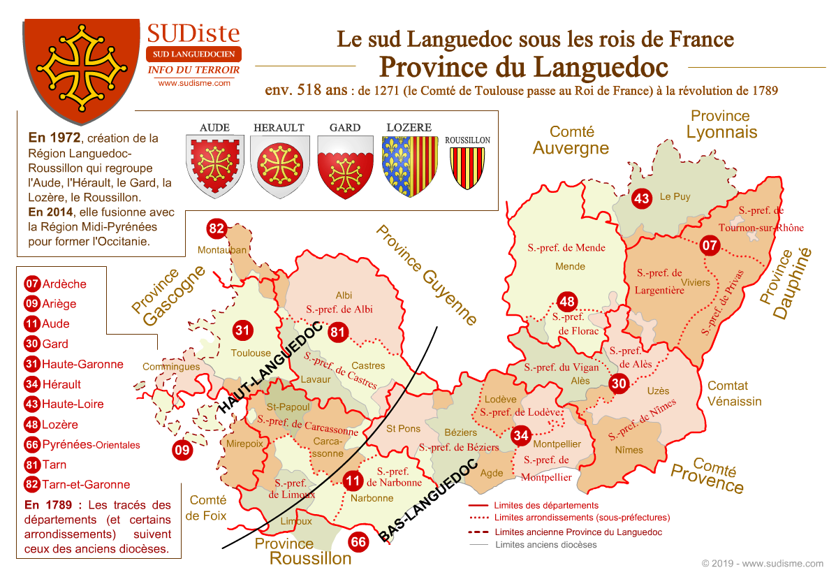 Les états du Languedoc