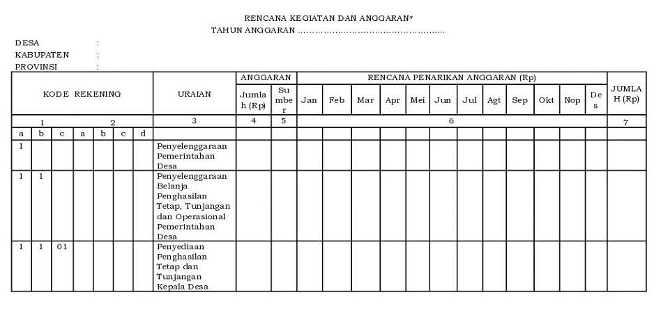 Laporan Realisasi Apbdesa Semester I Sesuai Permendagri 20 2018 Administrasi Desa
