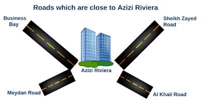 Azizi Riviera Road map